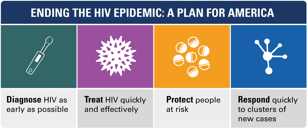 Fenway Institute Awarded New HRSA Grant For HIV Prevention